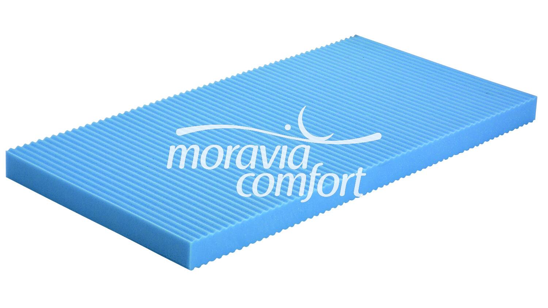 Mimi - 60 x 120 cm - Moravia Comfort