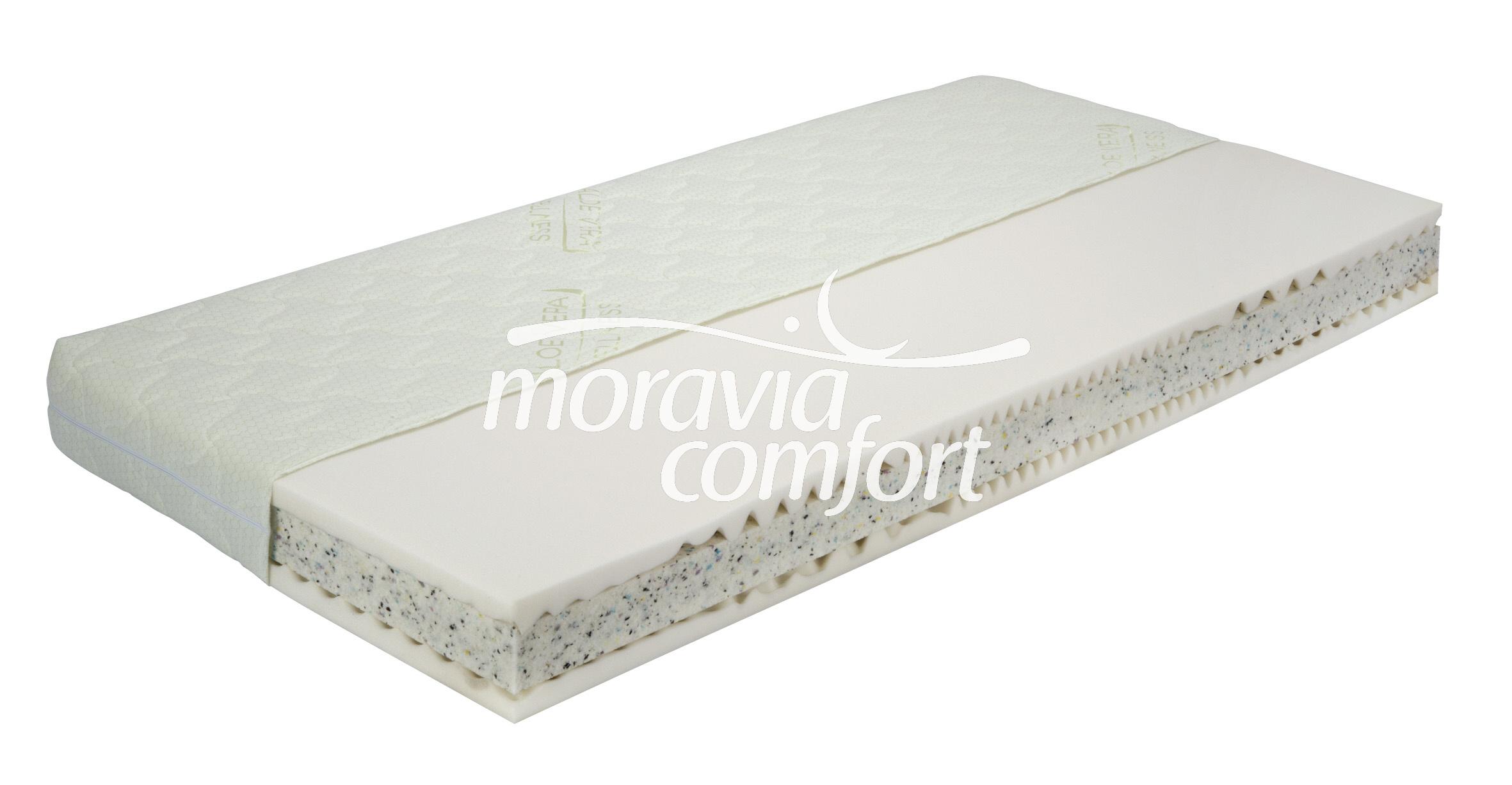 Norka Plus - 90 x 200 cm - Moravia Comfort