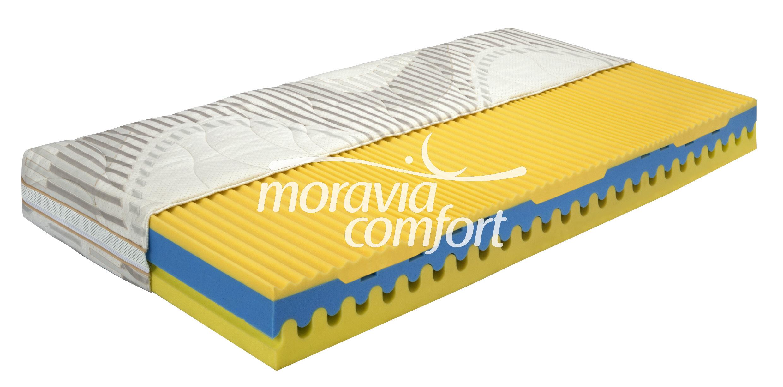 Médea Plus - 90 x 200 cm - Moravia Comfort